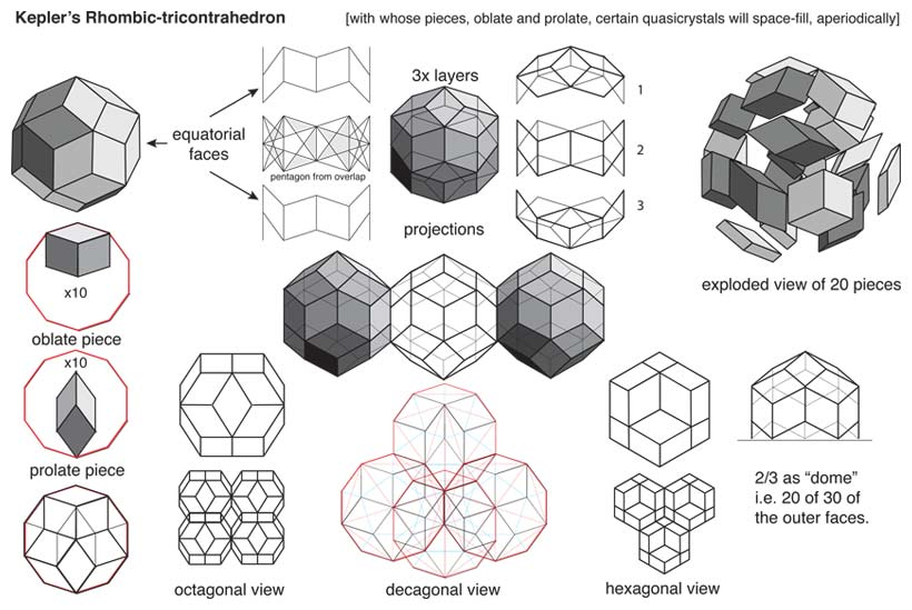 Kepler's Rhombic-tricontrahedron