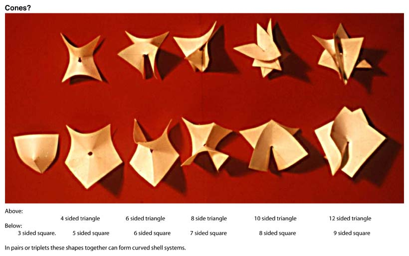 Cones? In pairs or triplets these shapes together can form curved shell systems