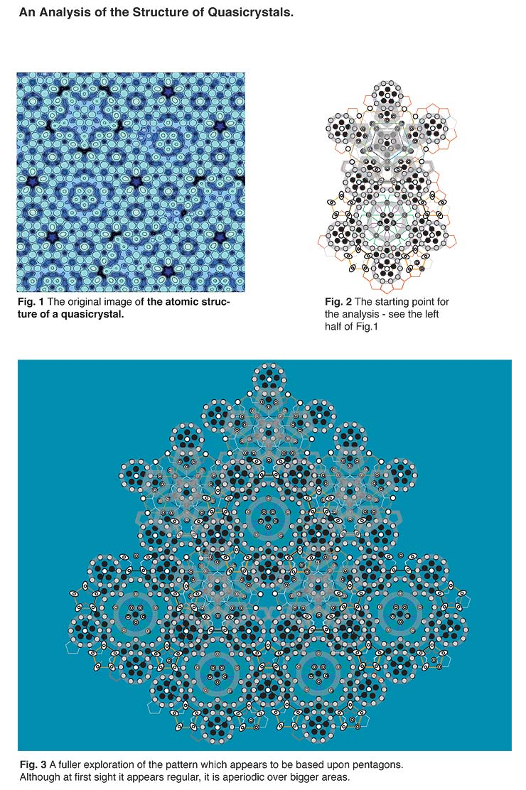 An Analysis of the Structure of Quasicrystals