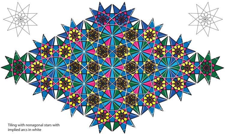Tiling with Nonagonal Stars