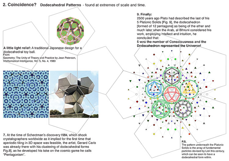 2. Coincidence? Dodecahedral Patterns - found at extremes of scale and time.
