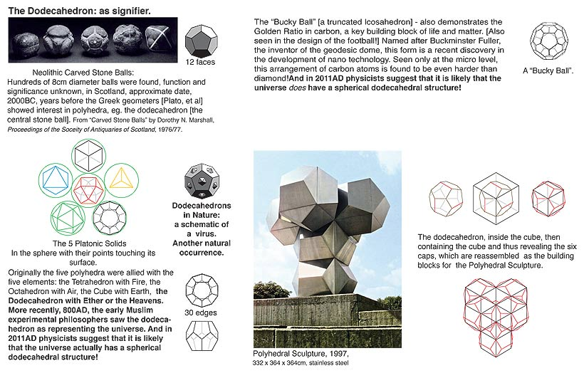 The Dodecahedron: as signifier.
